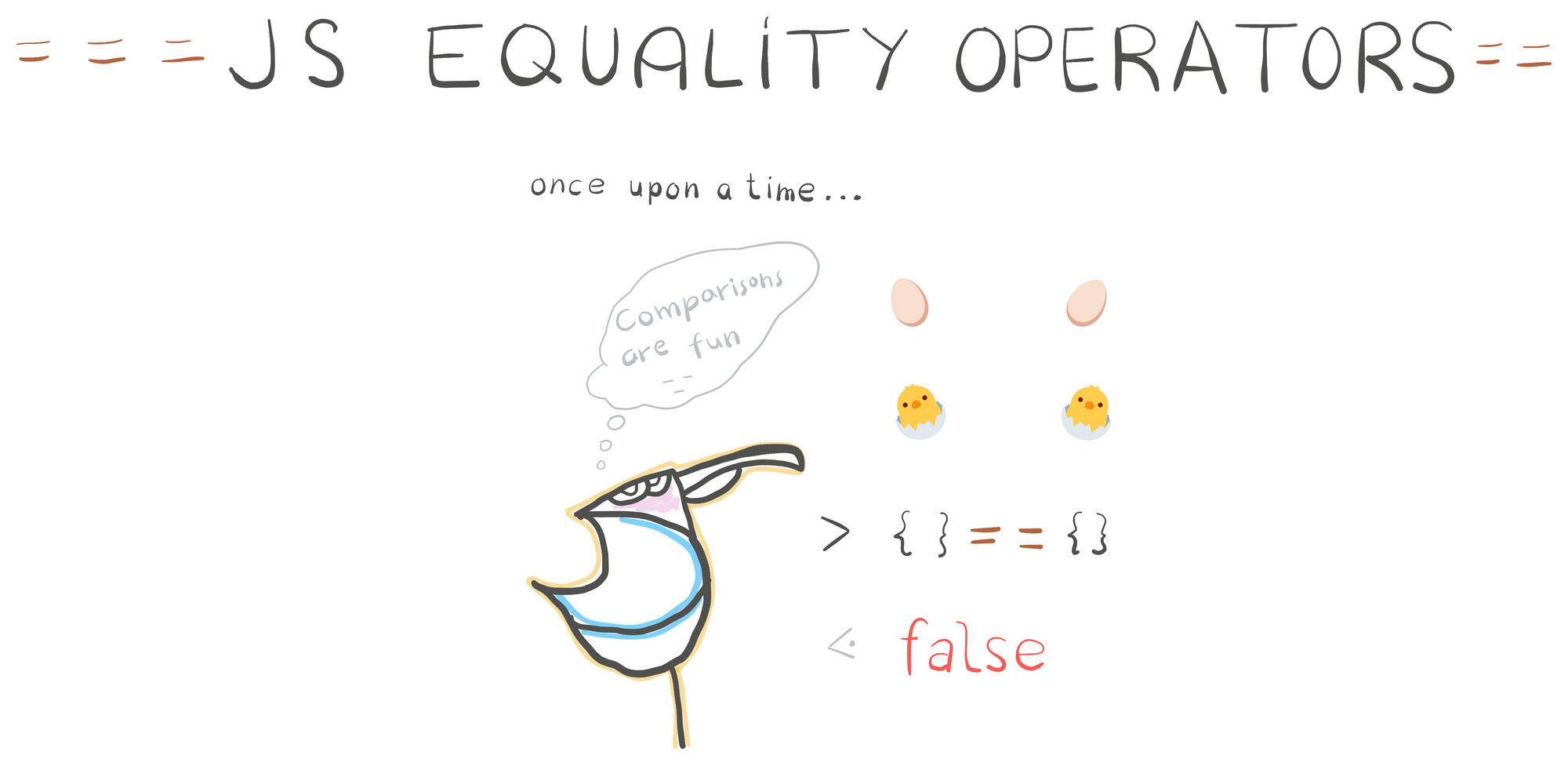 JavaScript Equality Operators Explained Visually