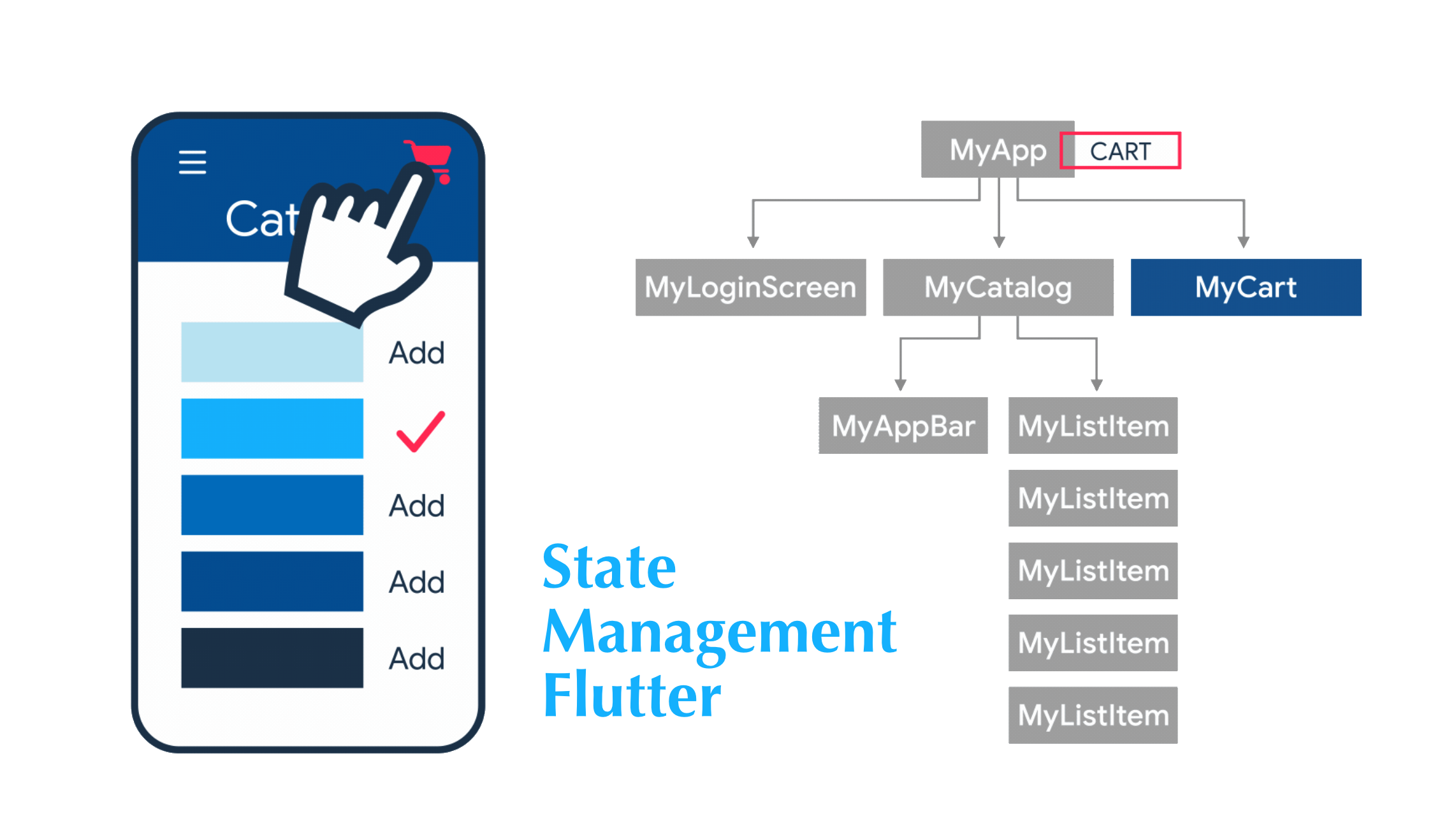 State Management Crash Course Flutter